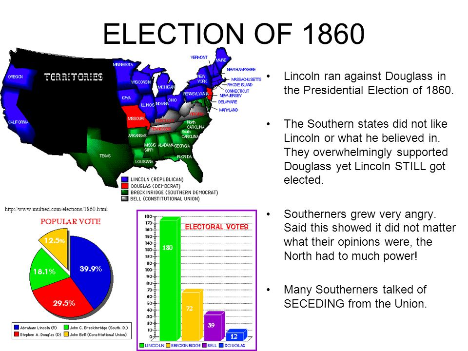 ELECTION OF 1860 Lincoln ran against Douglass in the Presidential Election of 1860.