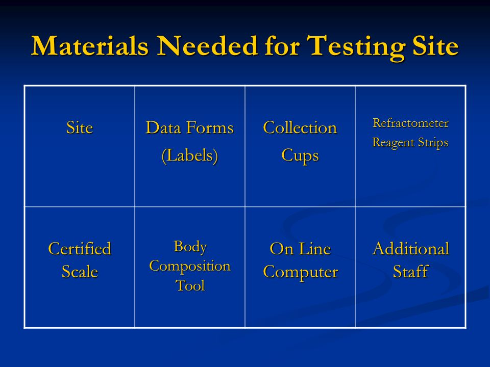 Materials Needed for Testing Site