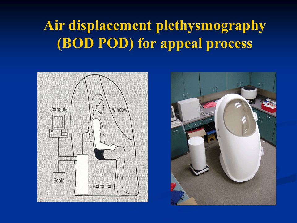 Air displacement plethysmography (BOD POD) for appeal process