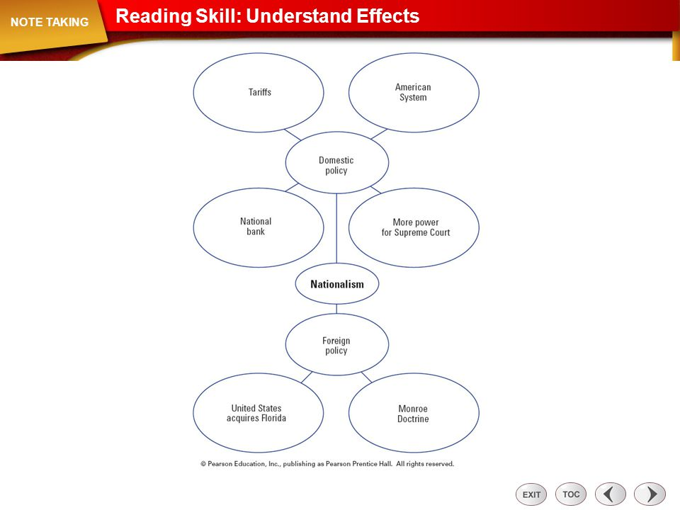 Note Taking: Reading Skill: Understand Effects