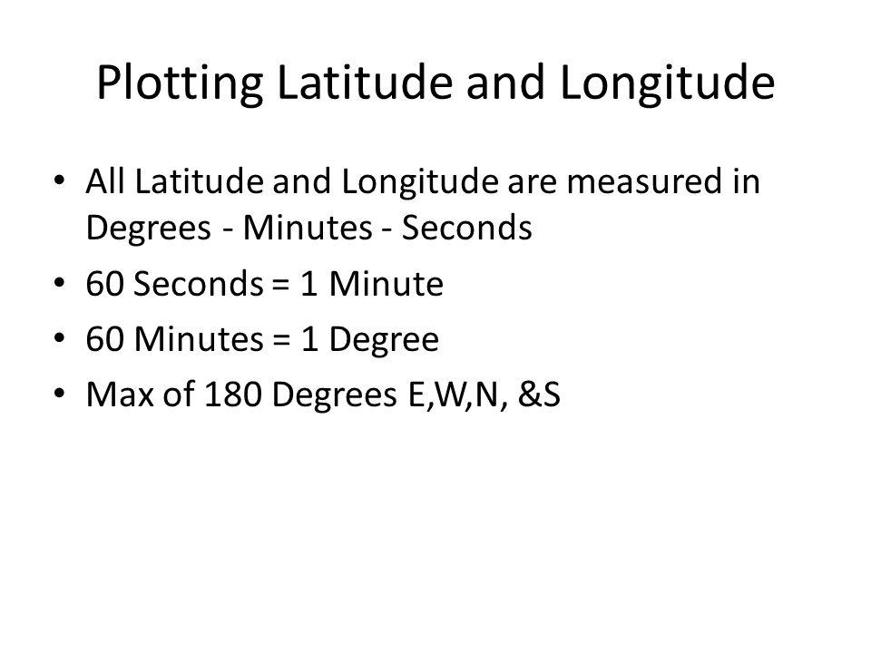 Plotting Latitude and Longitude