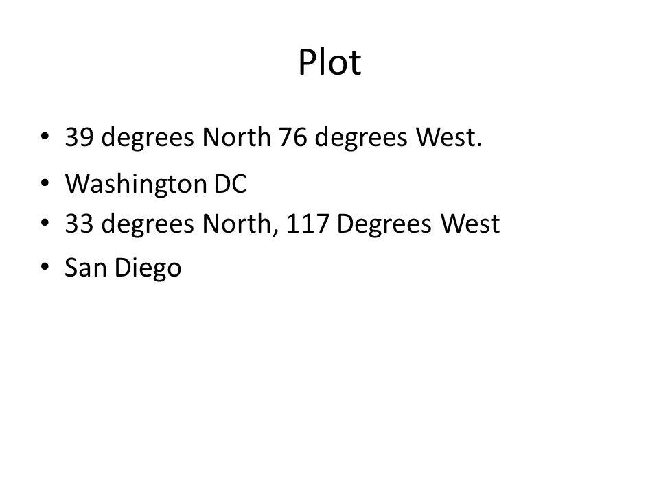 Plot 39 degrees North 76 degrees West. Washington DC