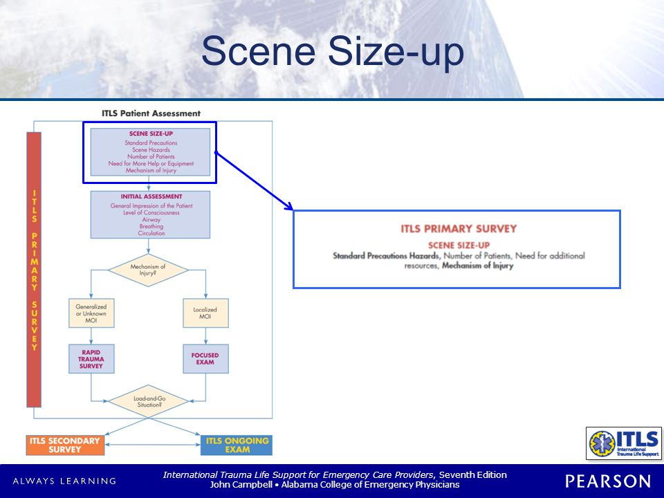 Scene Size-up Hazards PPE Number of patients MOI