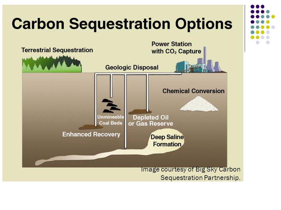 Image courtesy of Big Sky Carbon Sequestration Partnership.