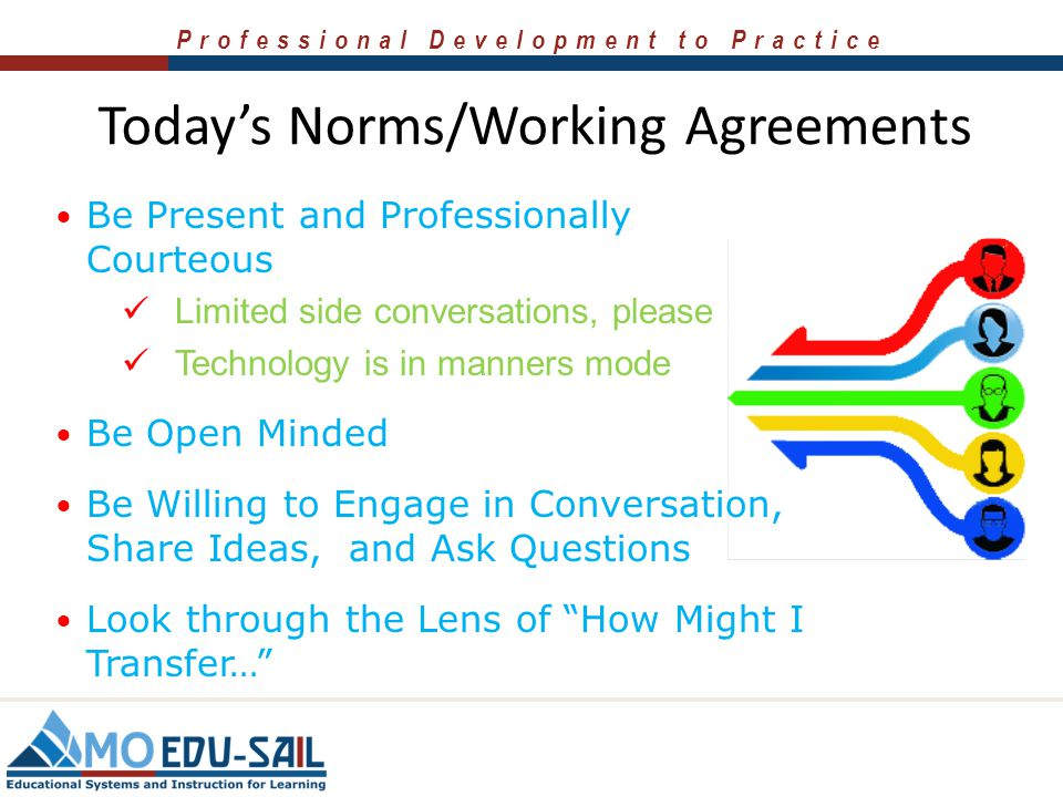 Today's Norms/Working Agreements