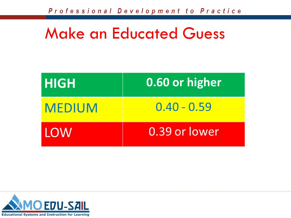Make an Educated Guess HIGH MEDIUM LOW 0.60 or higher 0.40 - 0.59
