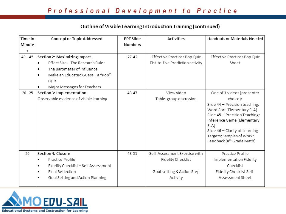 Outline of Visible Learning Introduction Training (continued)