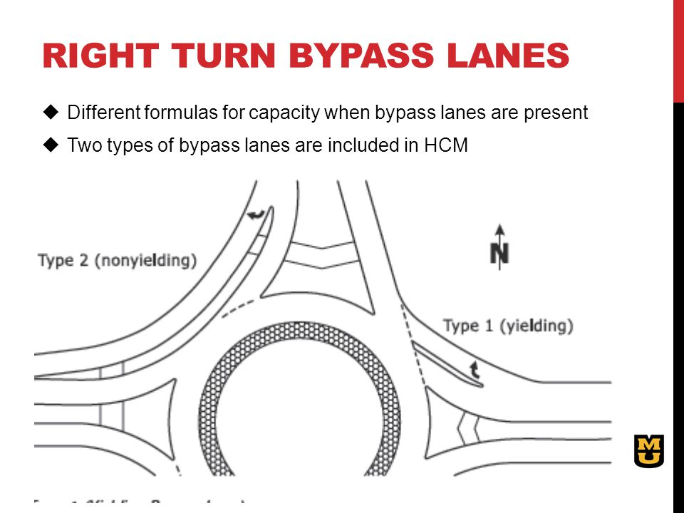 Right turn bypass lanes