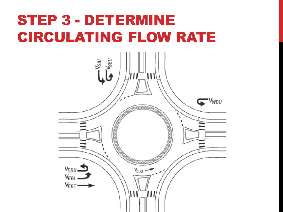STEP 3 - Determine circulating flow rate