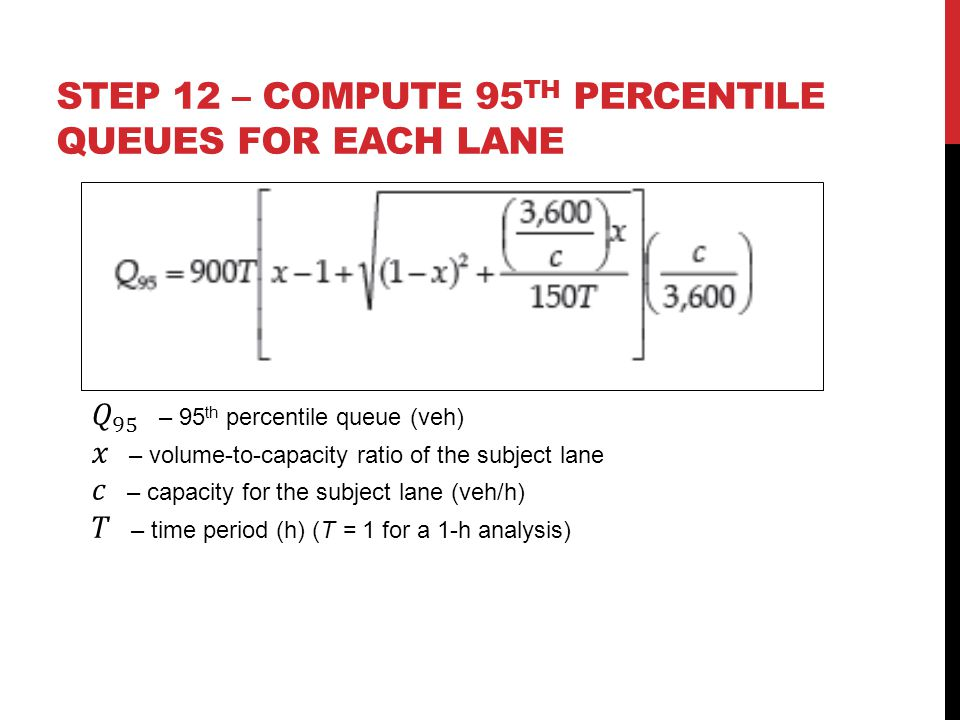 STEP 12 – compute 95th percentile queues for each lane