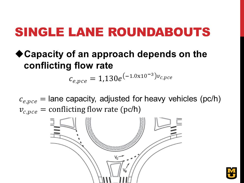 Single lane roundabouts