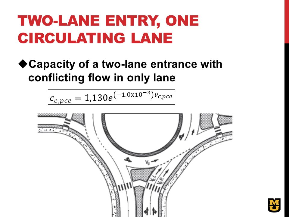 Two-lane entry, one circulating lane
