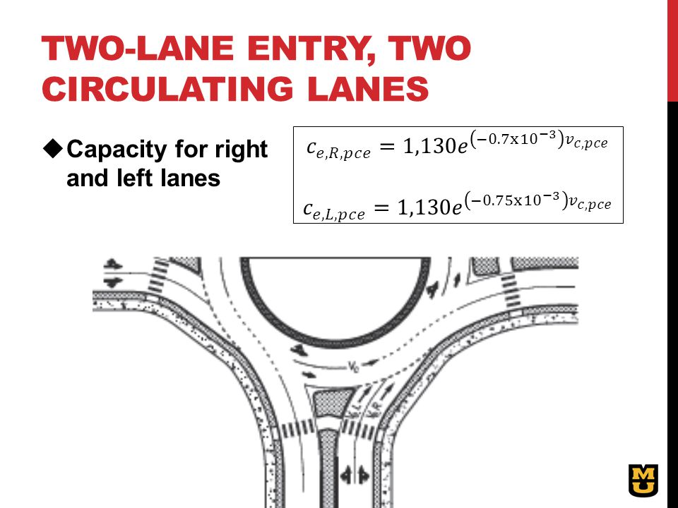 Two-lane entry, TWO circulating laneS