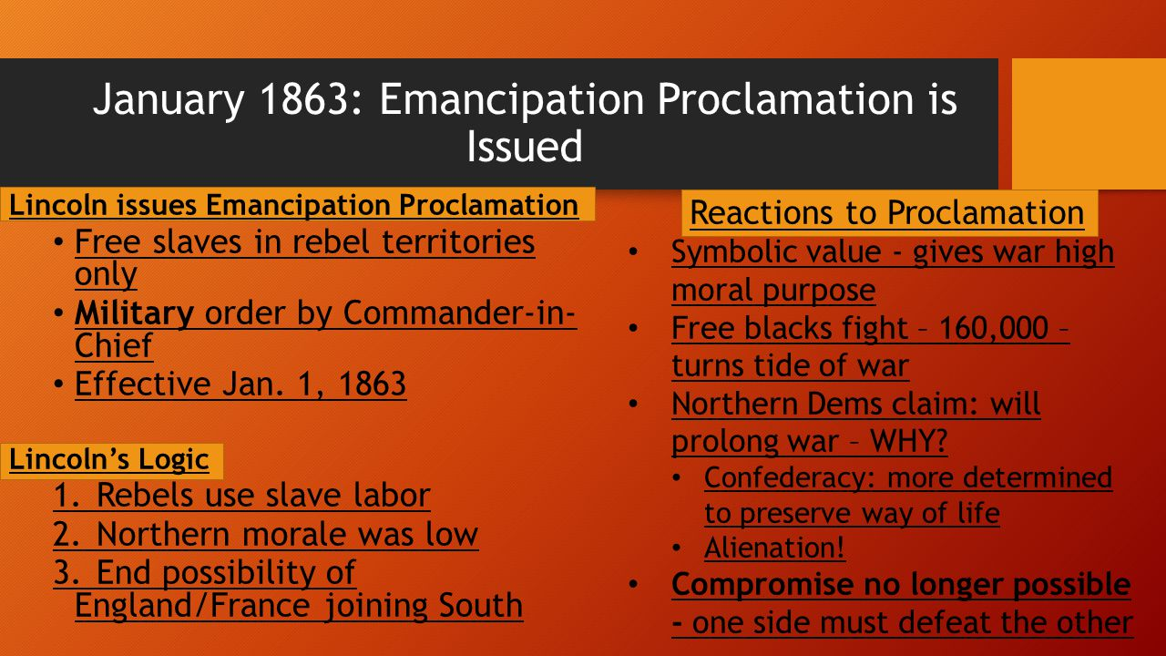 January 1863: Emancipation Proclamation is Issued