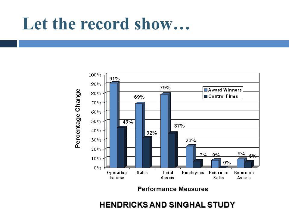 HENDRICKS AND SINGHAL STUDY