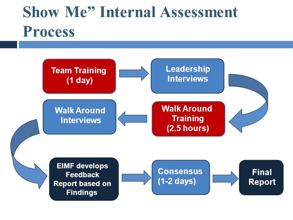 Show Me Internal Assessment Process