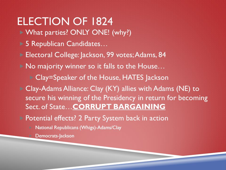 Election of 1824 What parties ONLY ONE! (why )