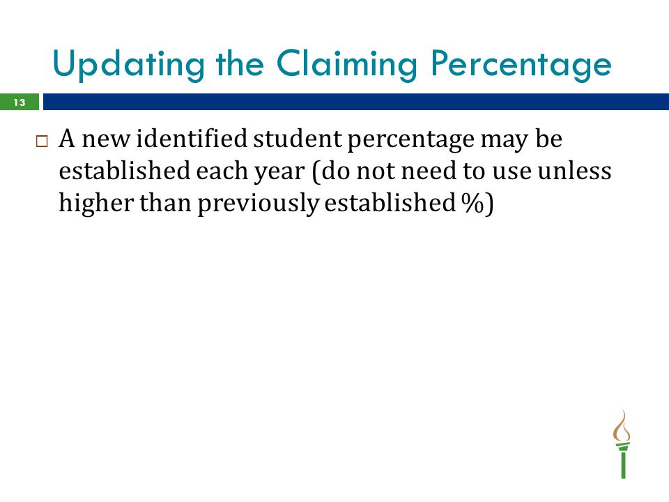 Updating the Claiming Percentage