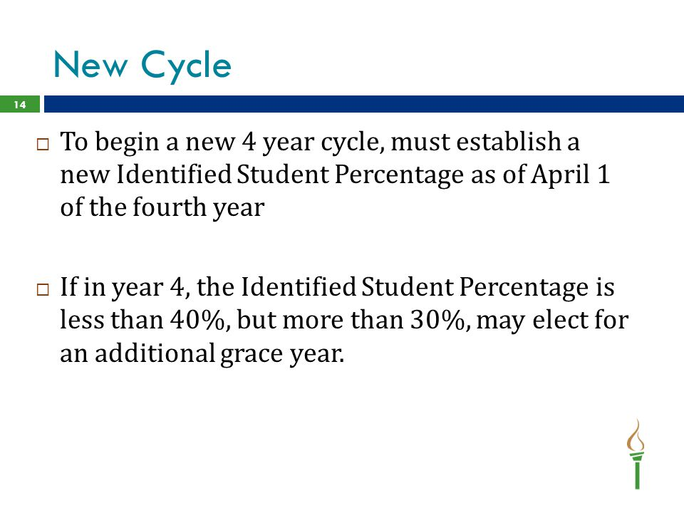 New Cycle To begin a new 4 year cycle, must establish a new Identified Student Percentage as of April 1 of the fourth year.