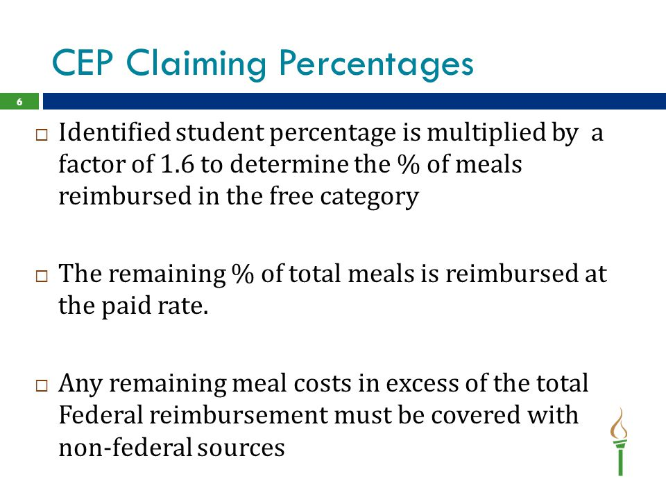 CEP Claiming Percentages