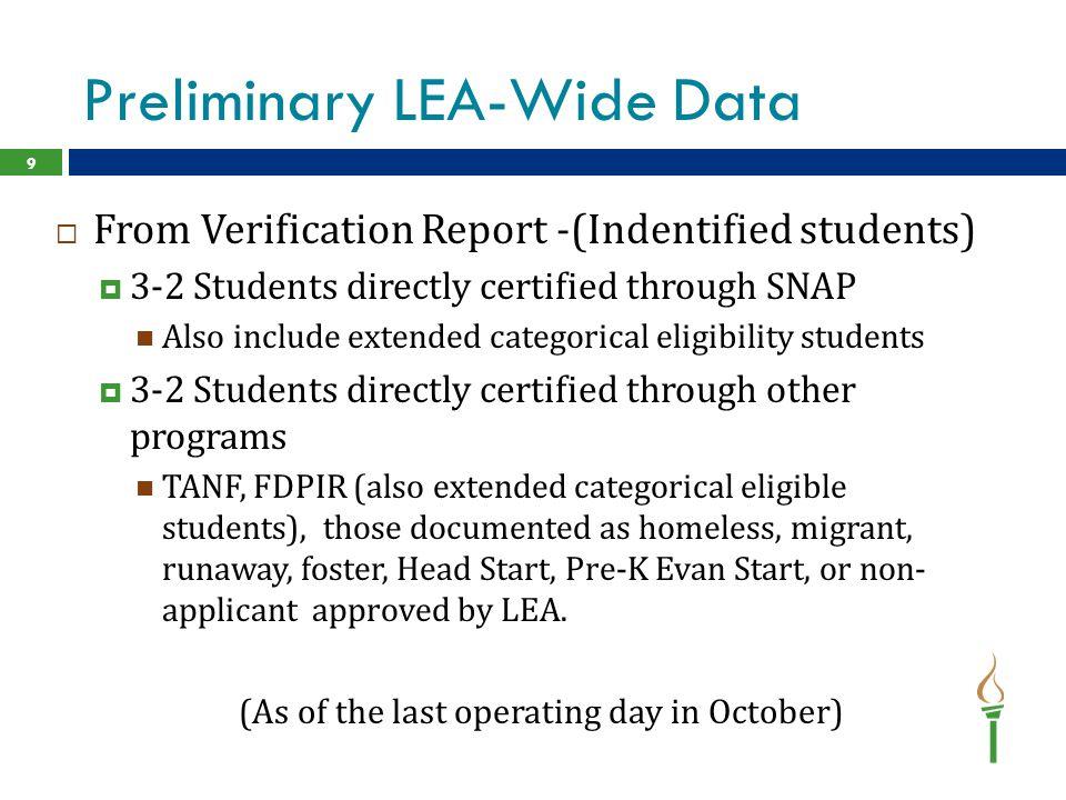 Preliminary LEA-Wide Data