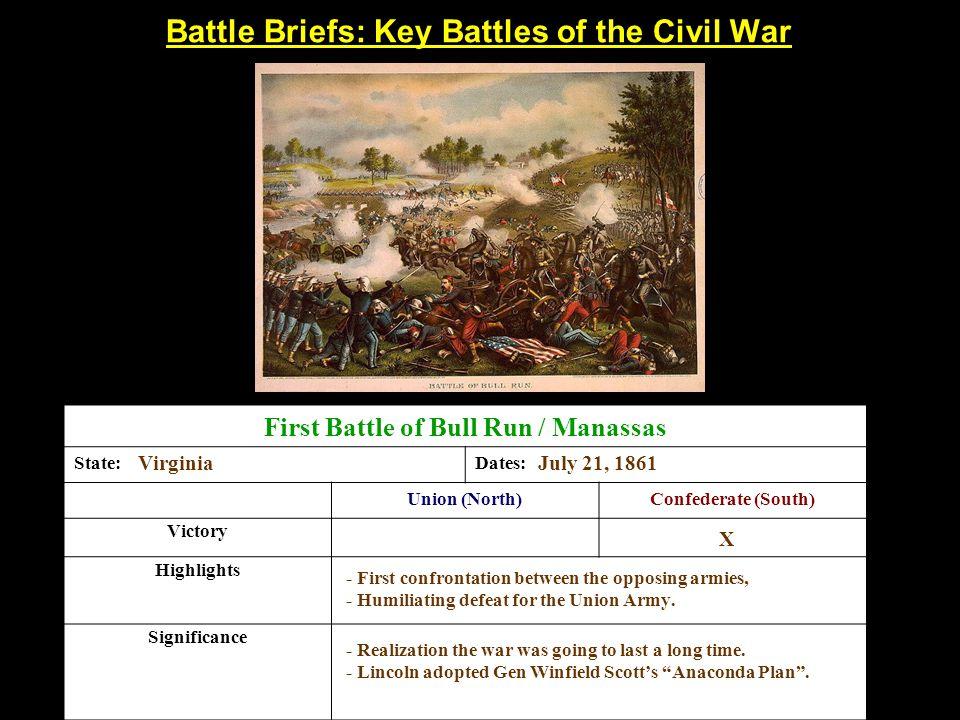 Battle Briefs: Key Battles of the Civil War