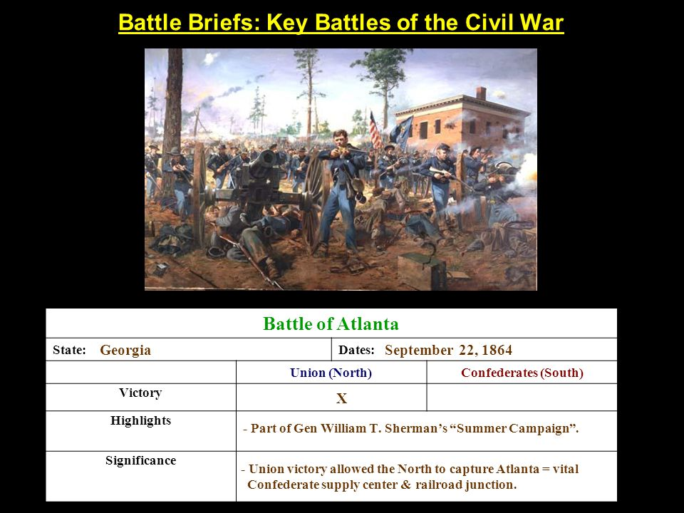 Battle Briefs: Key Battles of the Civil War Sherman's March to the Sea