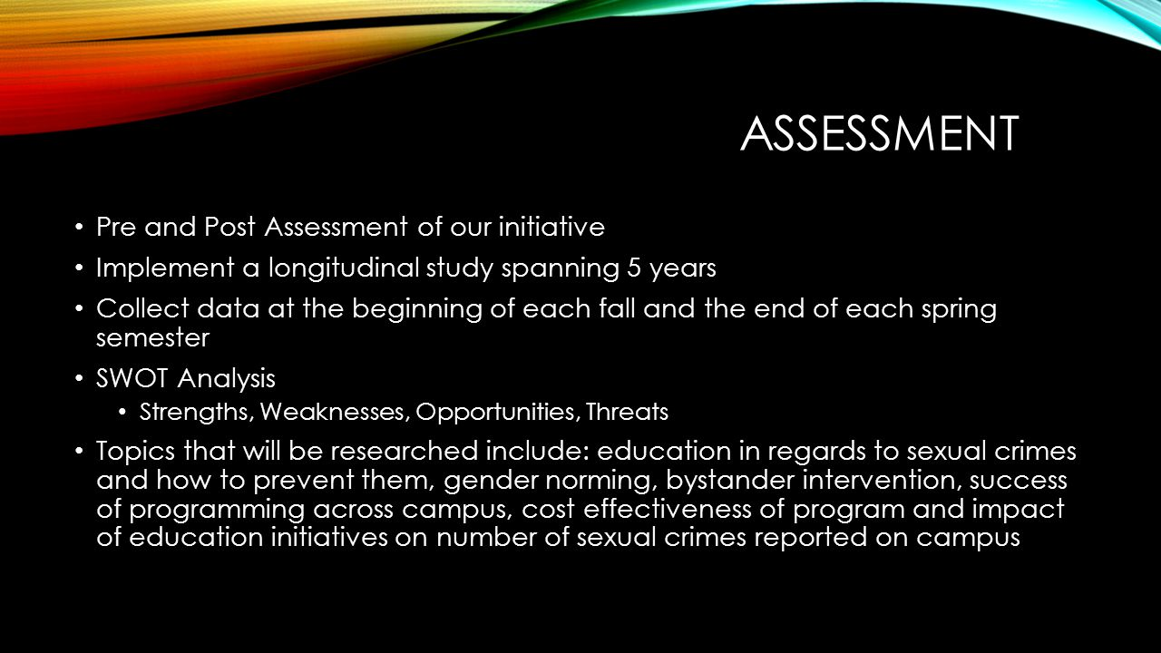 Assessment Pre and Post Assessment of our initiative