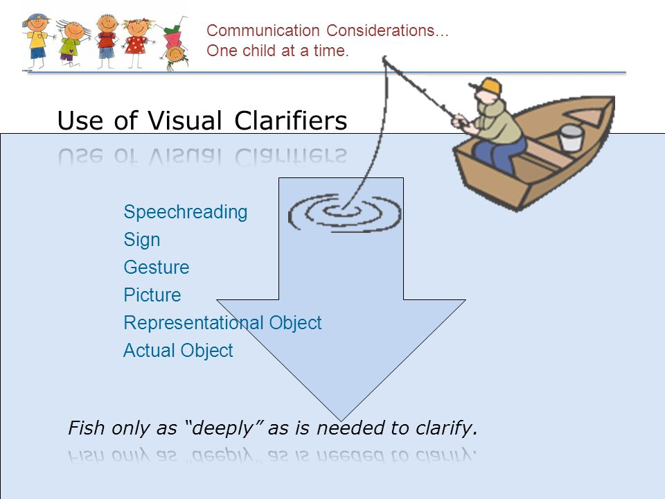 Use of Visual Clarifiers