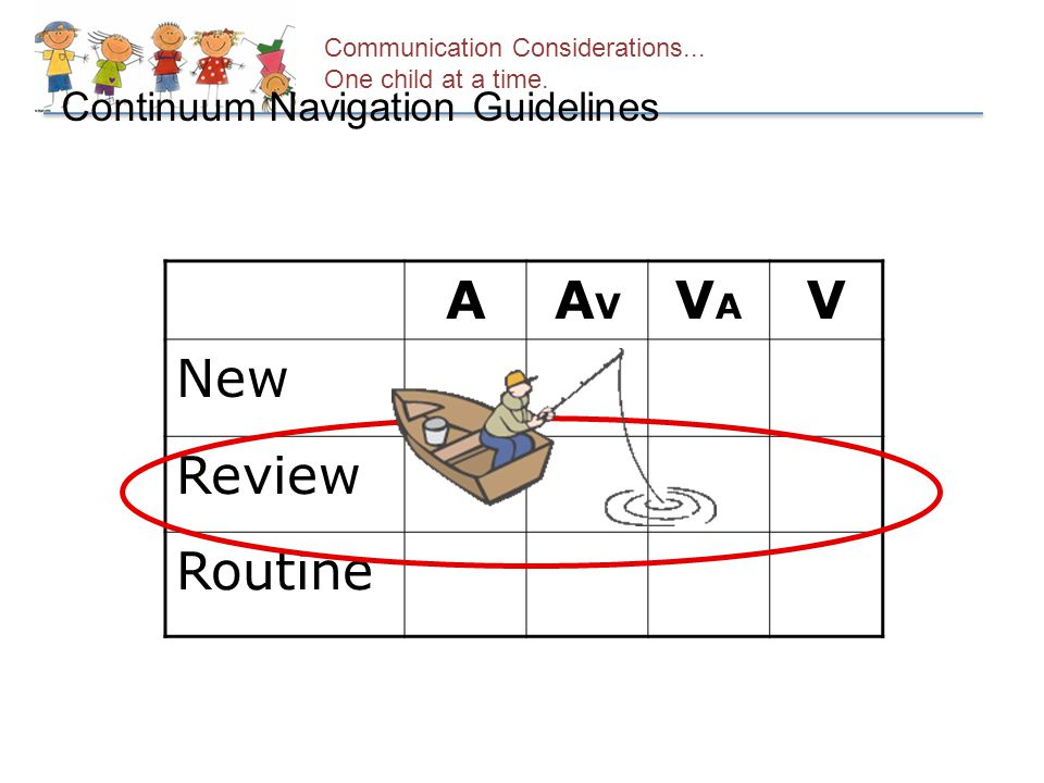 Continuum Navigation Guidelines