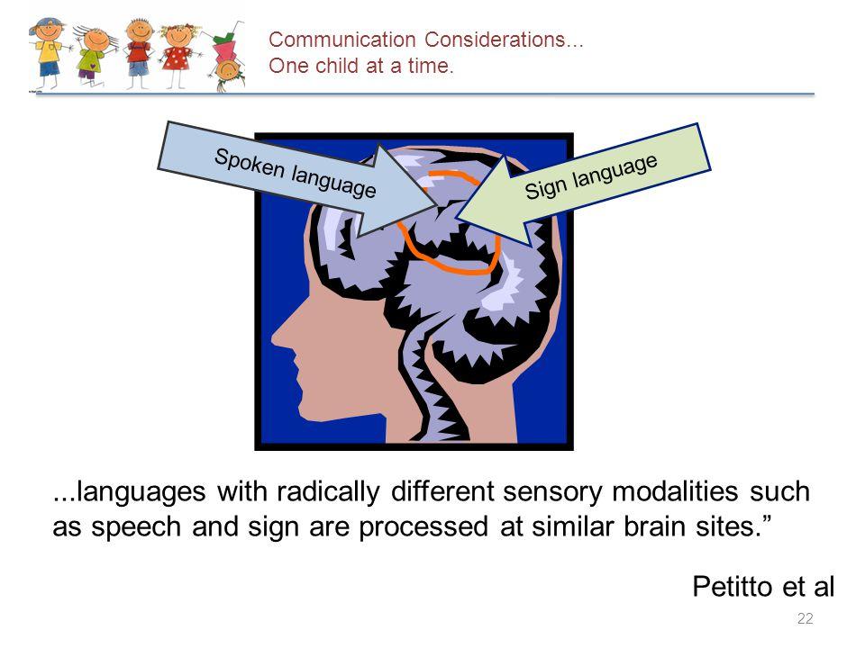 Spoken language Sign language.