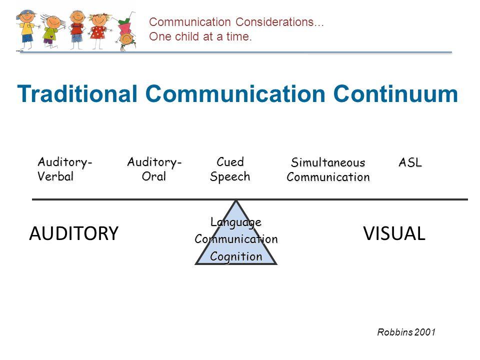 Traditional Communication Continuum
