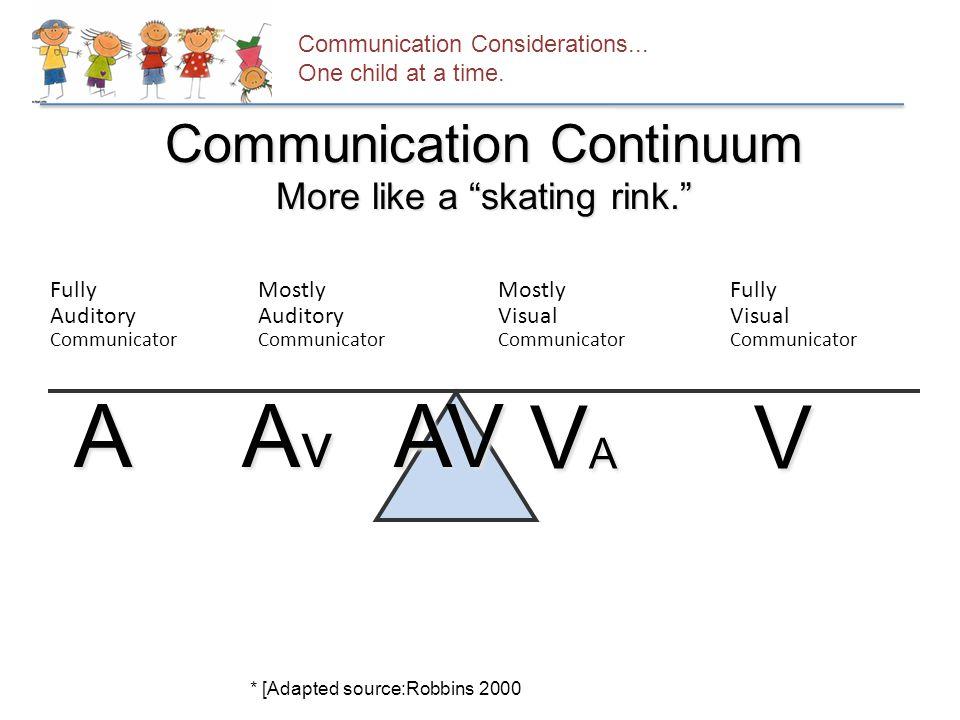 A Av AV VA V Communication Continuum More like a skating rink. Fully