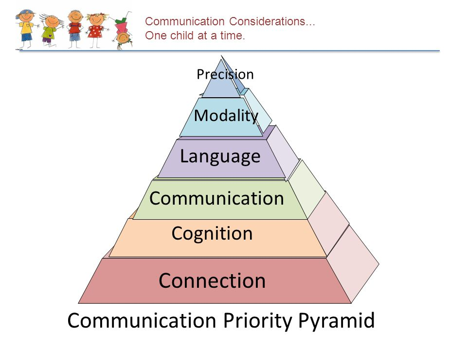 Communication Priority Pyramid Connection