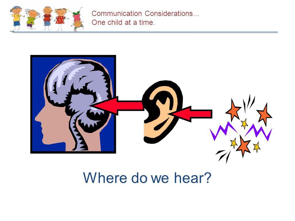 Where do we hear
