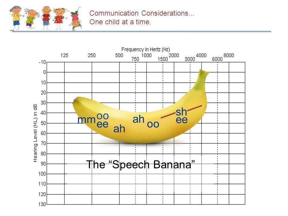 oo mm ah ee sh The Speech Banana