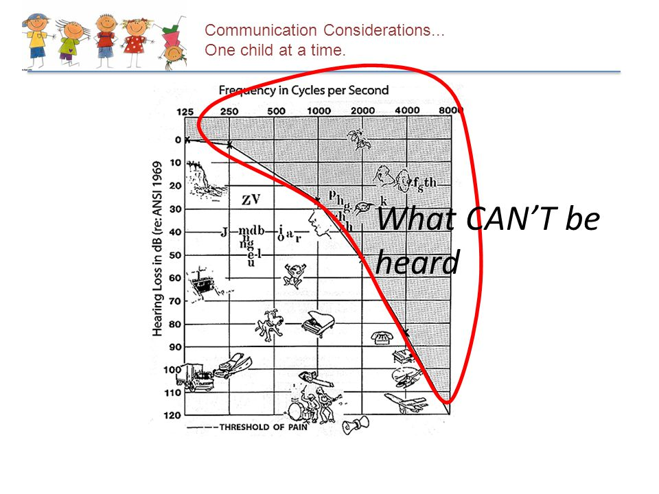 What CAN'T be heard