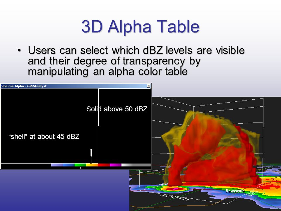 3D Alpha Table Users can select which dBZ levels are visible and their degree of transparency by manipulating an alpha color table.