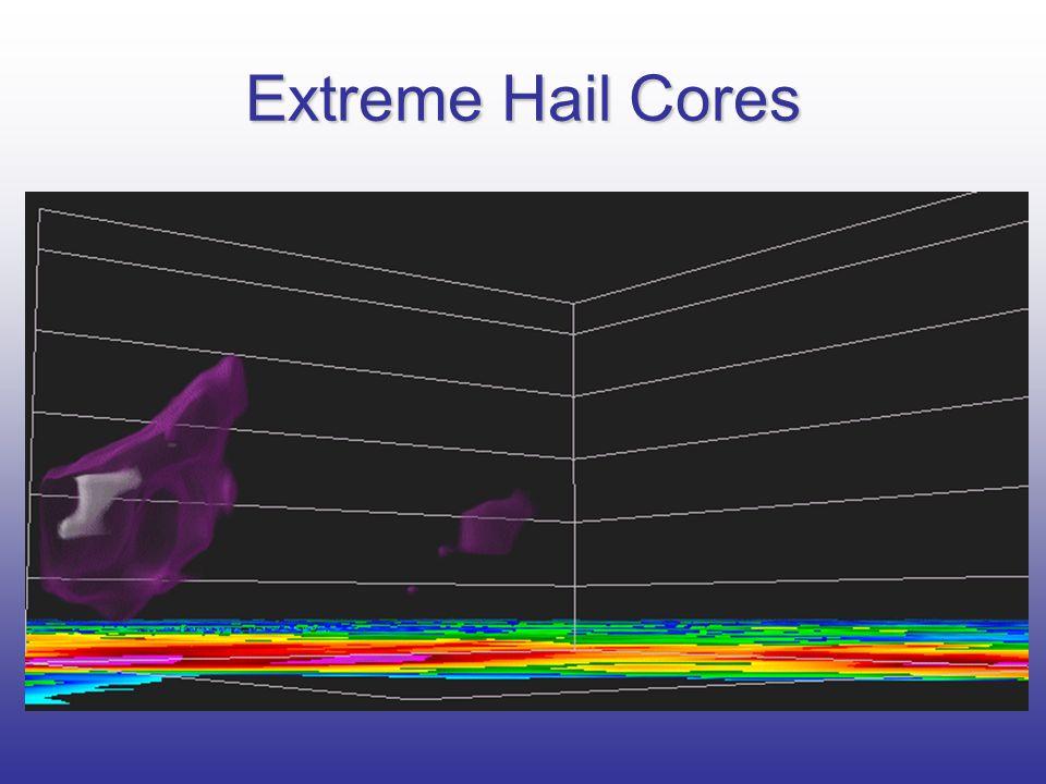 Extreme Hail Cores