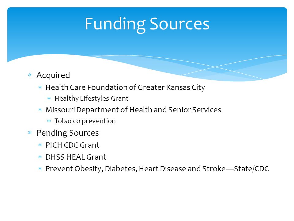 Funding Sources Acquired Pending Sources