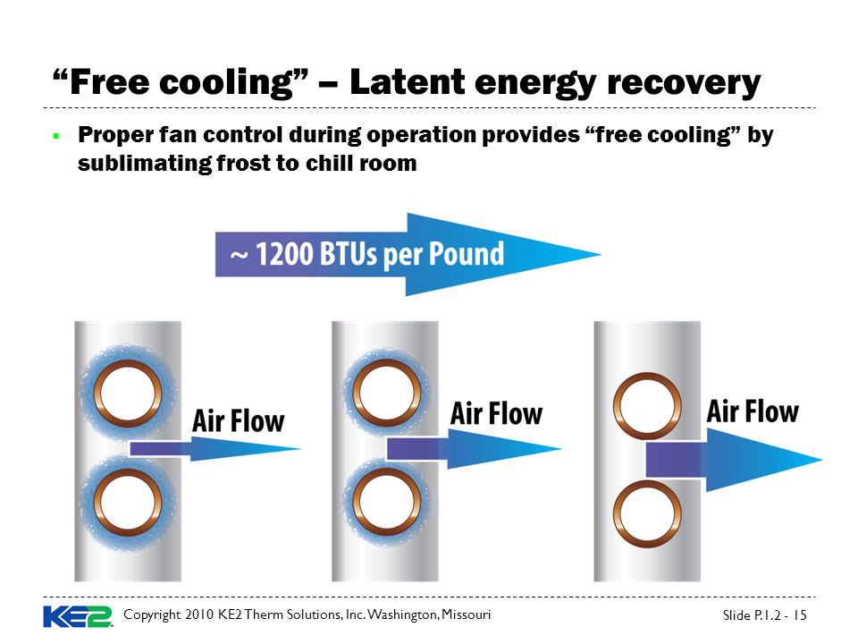 Free cooling – Latent energy recovery