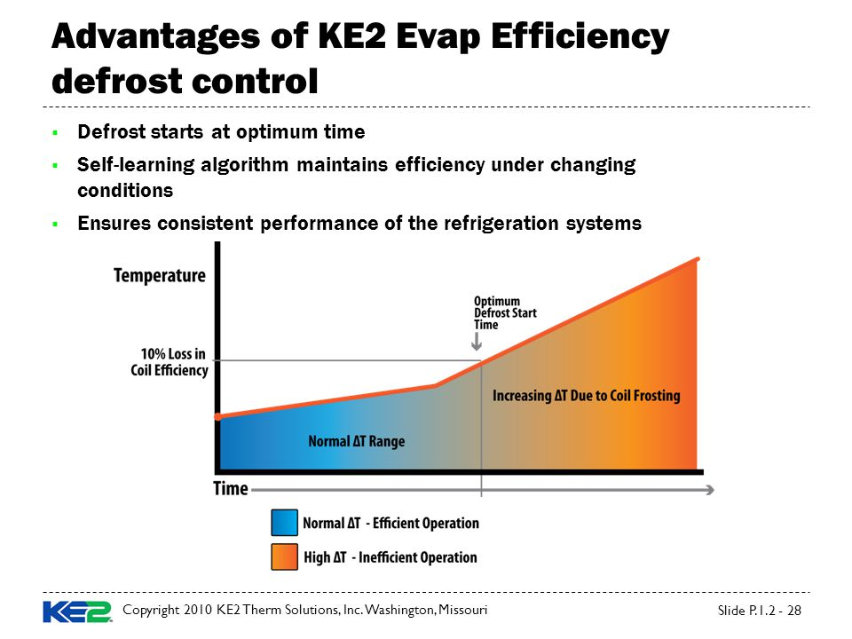 Advantages of KE2 Evap Efficiency defrost control