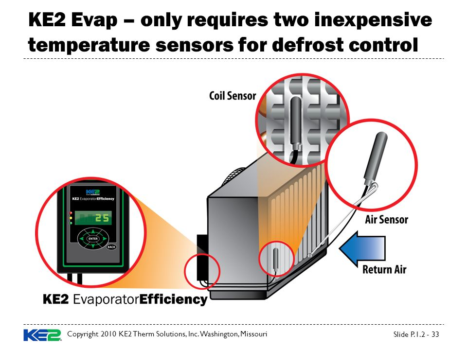 KE2 Evap – only requires two inexpensive temperature sensors for defrost control