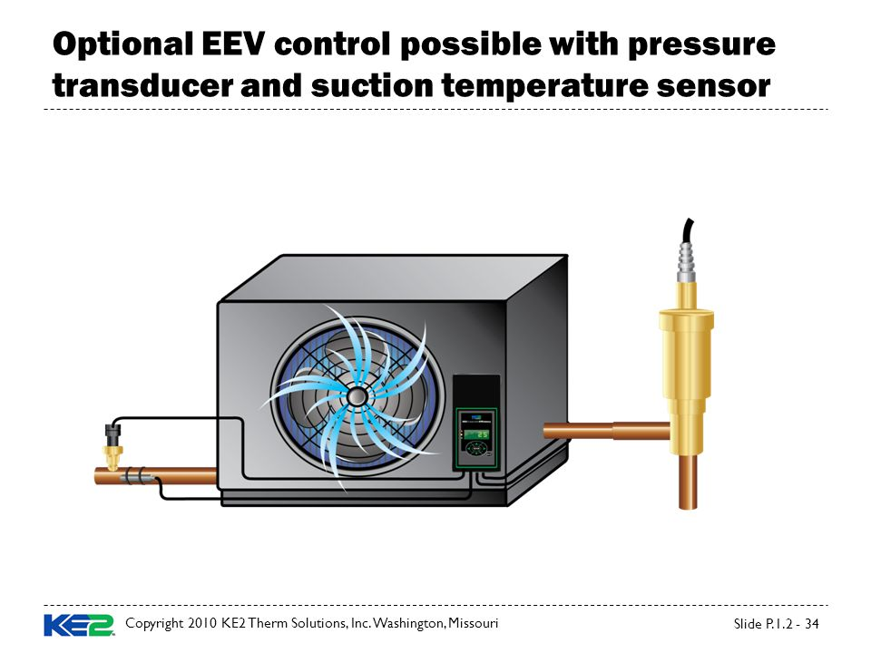 Optional EEV control possible with pressure transducer and suction temperature sensor