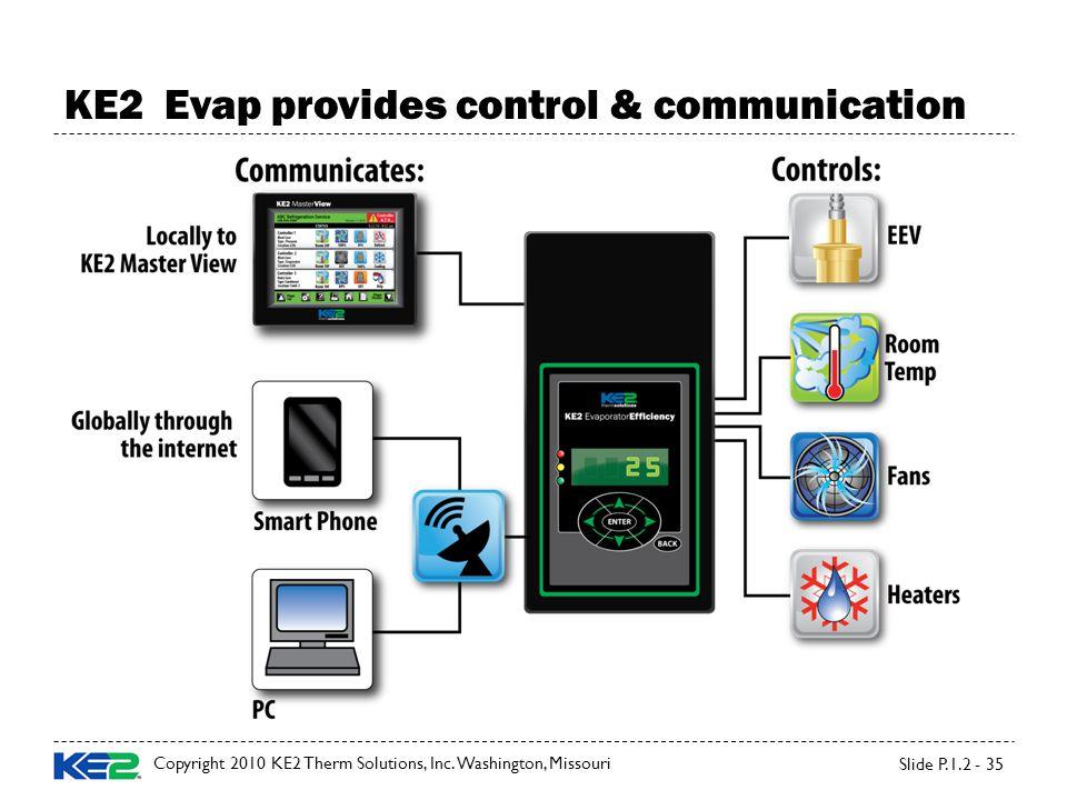 KE2 Evap provides control & communication