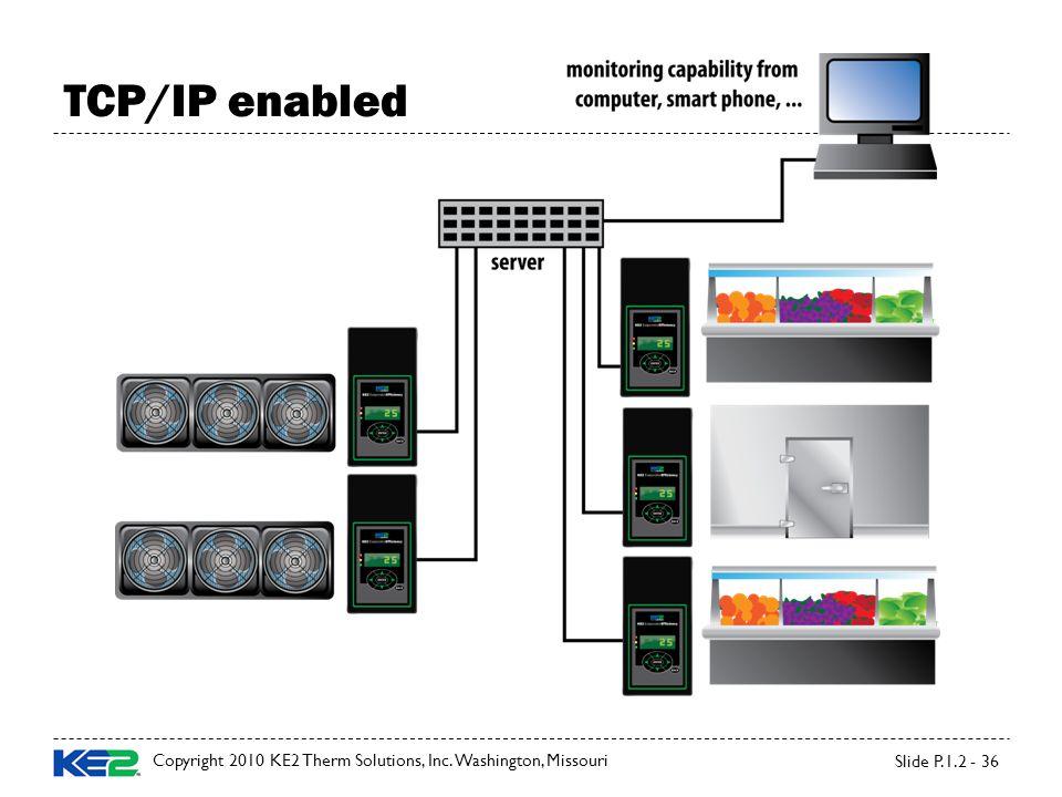 TCP/IP enabled Copyright 2010 KE2 Therm Solutions, Inc. Washington, Missouri
