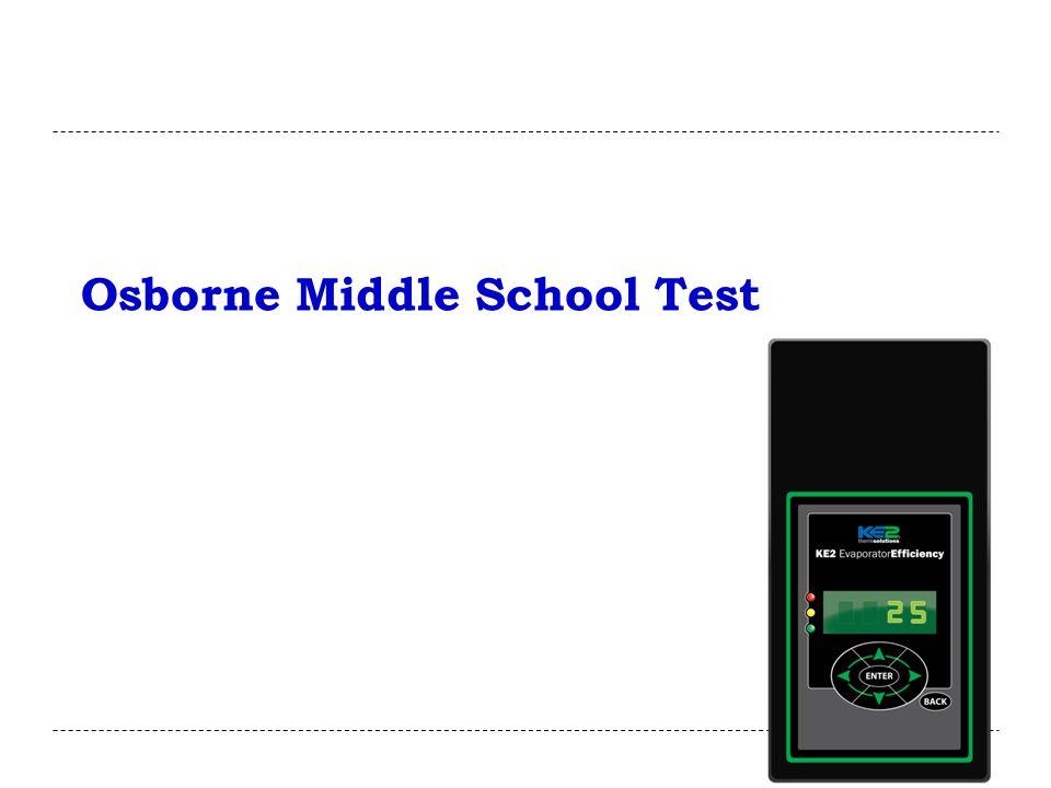 Osborne Middle School Test