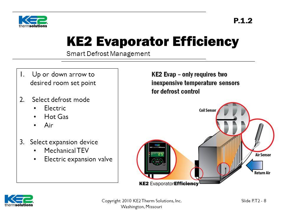 Copyright 2010 KE2 Therm Solutions, Inc. Washington, Missouri