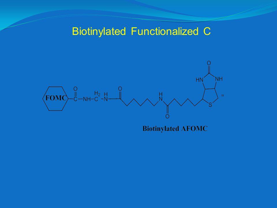 Biotinylated Functionalized C