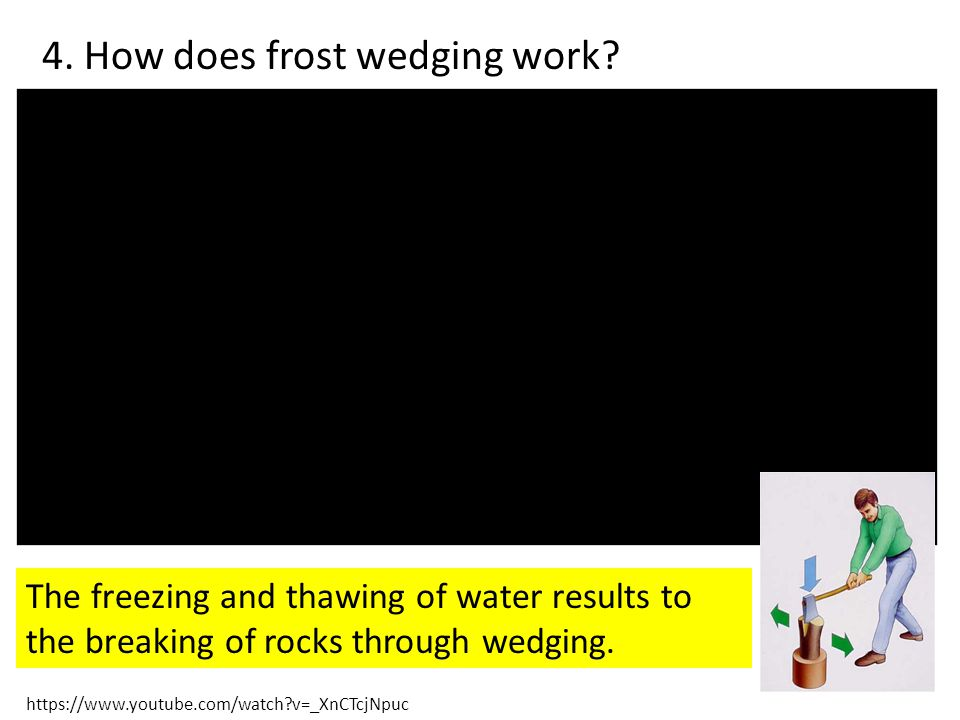 4. How does frost wedging work